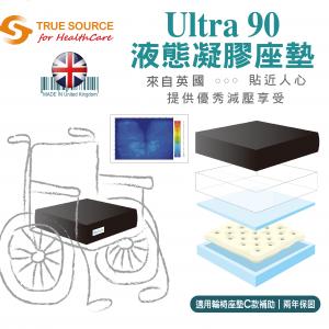 ULTRA90凝膠去背圖 (2)